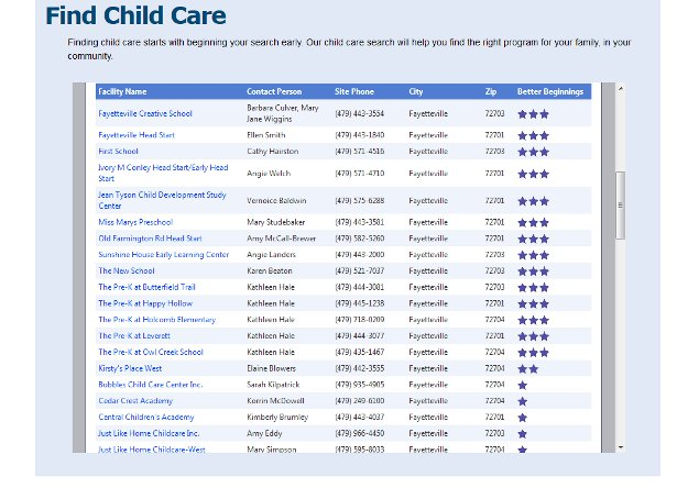 Better Beginnings: Your Arkansas Child Care Solution