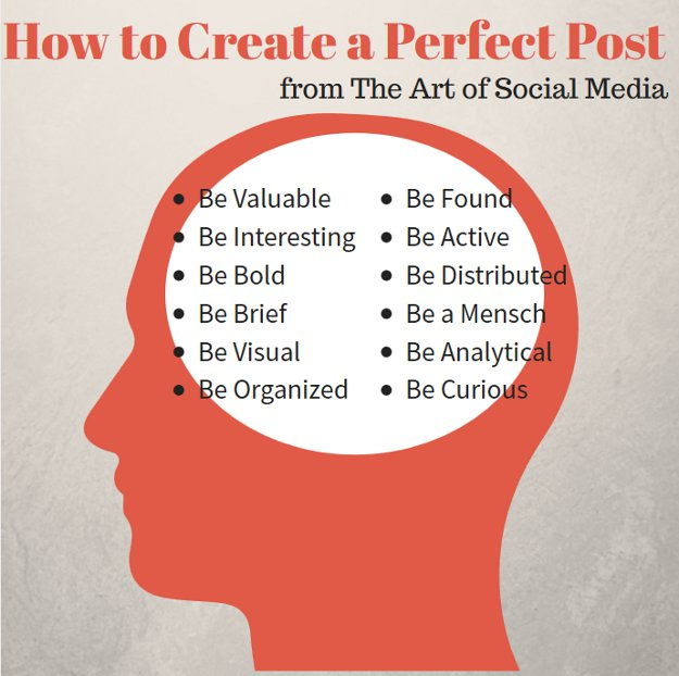 how to create a perfect post