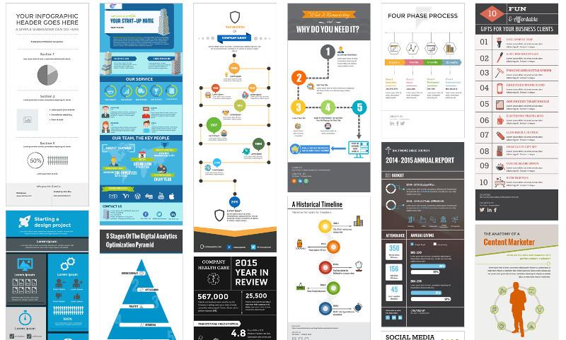 visme infographics